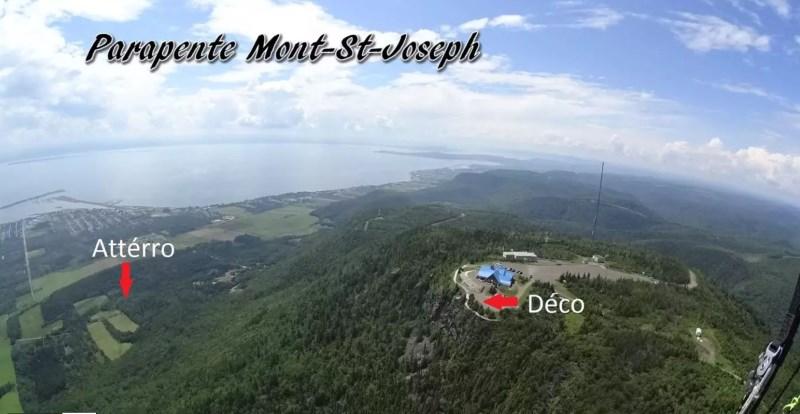 Site Mont St-Joseph à l'étude